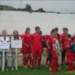 Підсумки футбольних змагань