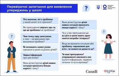 Infografic_questionnaire [800x600]